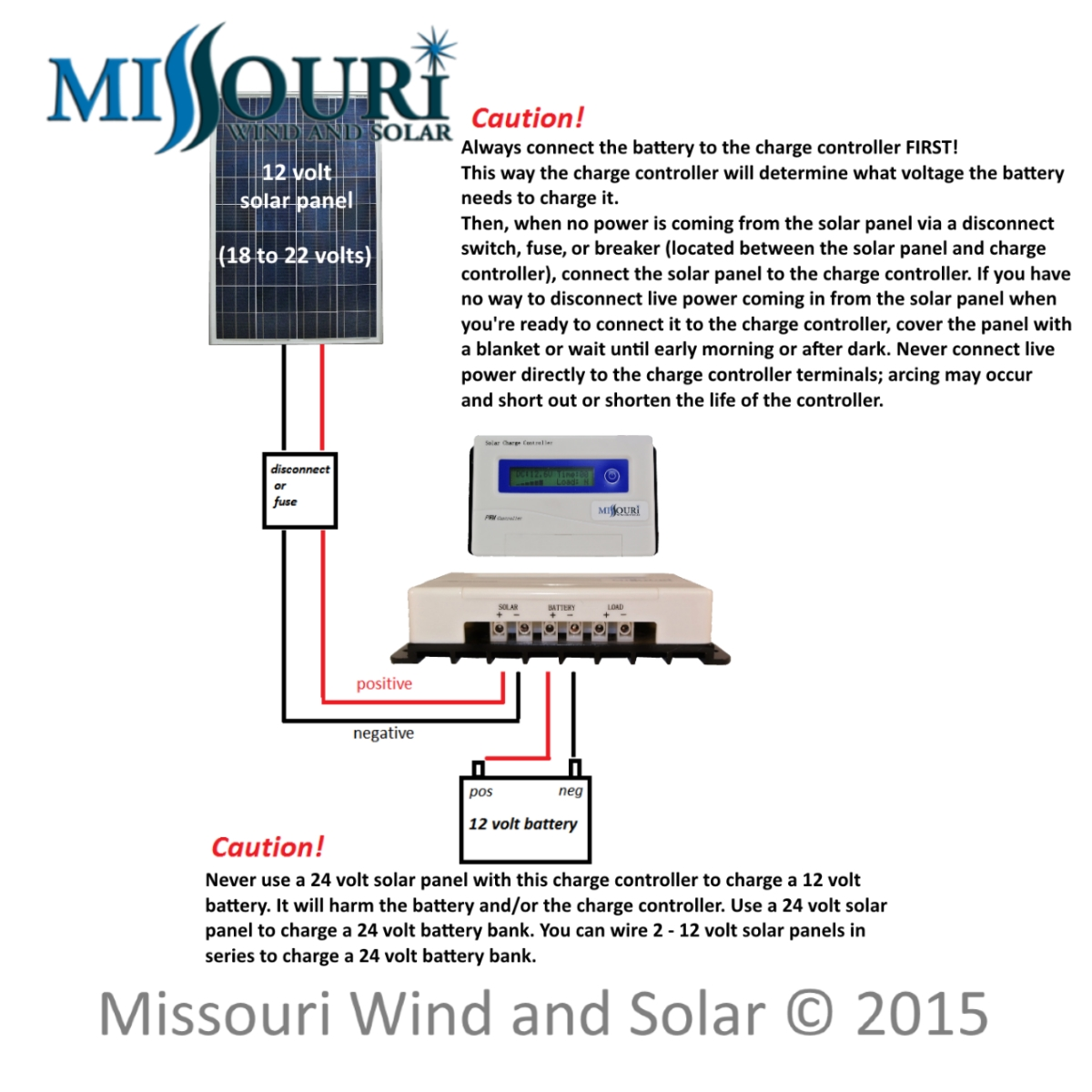 PWM Solar Charge Controller Diagram