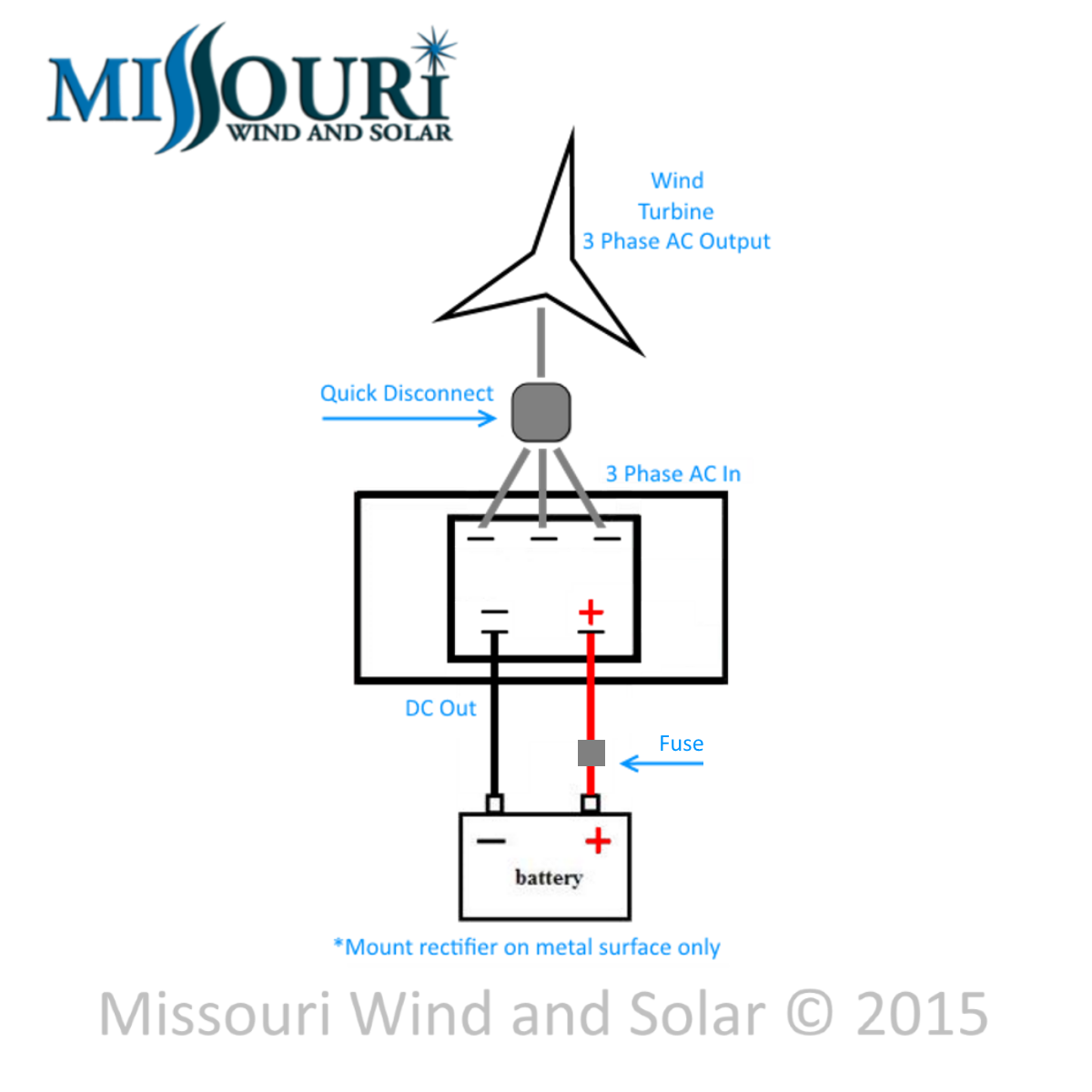 90 Amp 1000 Volt 3-Phase Bridge Rectifier Kit | Missouri Wind and Solar | Wind Generator Ac Wiring Diagrams |  | Missouri Wind and Solar