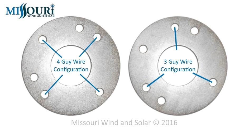 Wind Turbine Guy Wire Ring